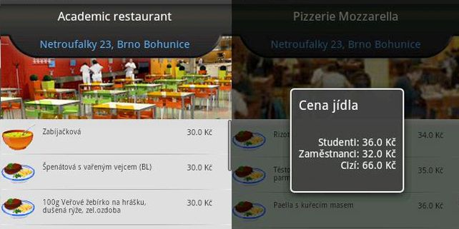 Ilustrační foto: menzy.cz.