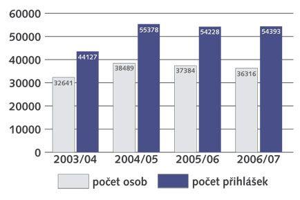 graf2_upravene.jpg