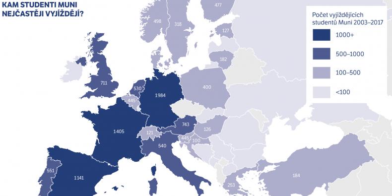 Německo, Francie a Španělsko patří mezi studenty Muni k nejpopulárnějším zemím.