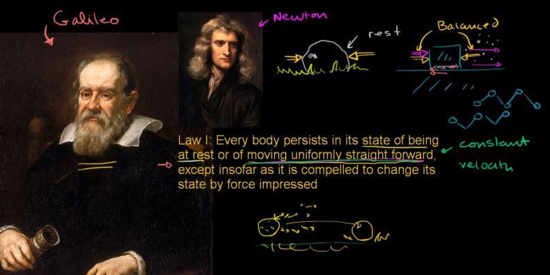 Chcete vysvětlit první Newtonův zákon?