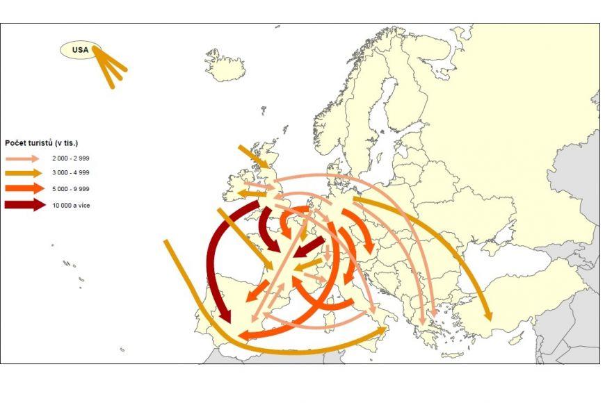 Mezinárodní turistické proudy vEvropě.