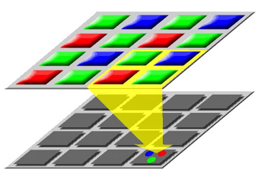 Pixel.