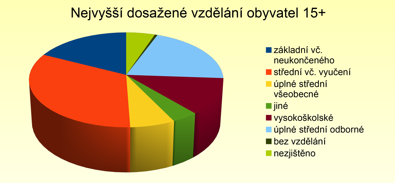 graf online